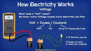 Ample là gì? Sự khác nhau giữa ampe, vôn và watt