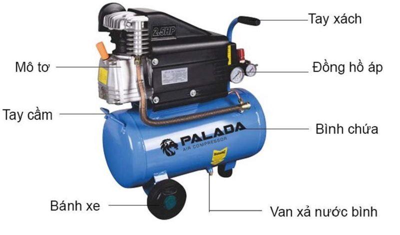 Chi tiết máy nén khí rửa xe chuyên nghiệp